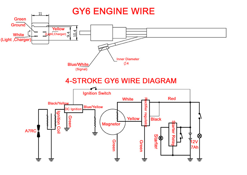 gy6-22  Pin Cdi For Cc Atv Wiring Diagram on